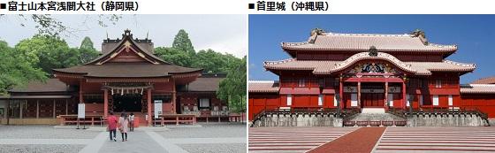 富士山本宮浅間大社と首里城の比較